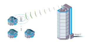 Wireless Access for Non DSL & Low Coverage Areas With Rocket Networks Australia