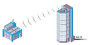 Fast Internet  with Fixed Wireless Broadband from Rocket Networks